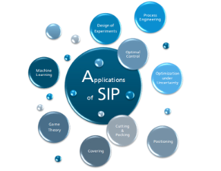 Applications of SIP
